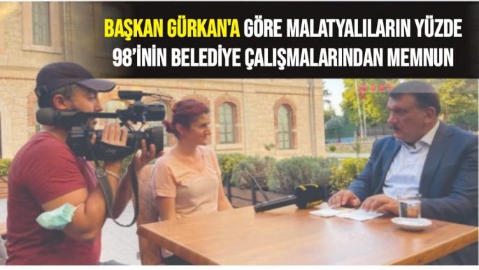 Başkan Gürkan'a göre Malatyalıların yüzde 98'inin belediye çalışmalarından memnun