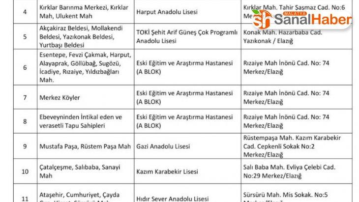 Elazığ'da hak sahipliği başvuru süreci 15 Haziran'da 17 noktada  başlıyor