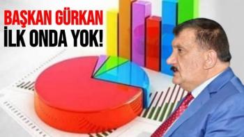 Başkan Gürkan ilk onda yok!