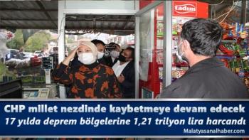 CHP millet nezdinde kaybetmeye devam edecek