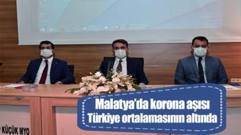 Malatya´da korona aşısı Türkiye ortalamasının altında