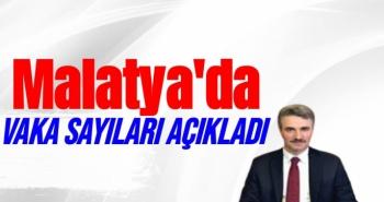 Malatya'da vaka sayıları açıkladı
