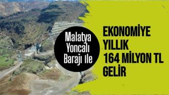 Malatya Yoncalı Barajı ile ekonomiye yıllık 164 milyon TL gelir