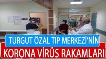 Turgut Özal Tıp Merkezi'nin korona virüs