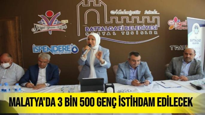 Malatya'da 3 Bin 500 Genç İstihdam Edilecek
