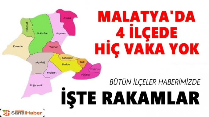 Malatya'da 4 İlçede hiç vaka yok
