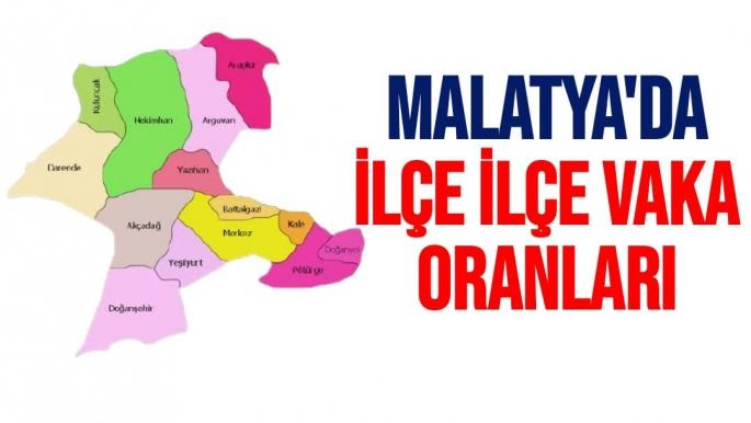 Malatya'da ilçe ilçe vaka oranları