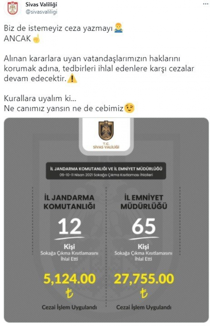 Sivas´ta sokağa çıkma kısıtlamasına uymayan 77 kişiye cezai işlem uygulandı